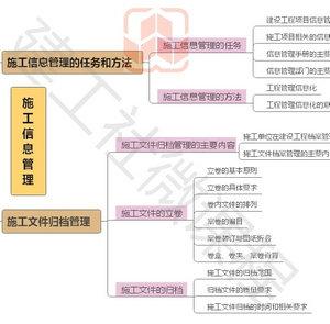 2020年二建管理教材第七章︰施工信息管理【思維導圖】